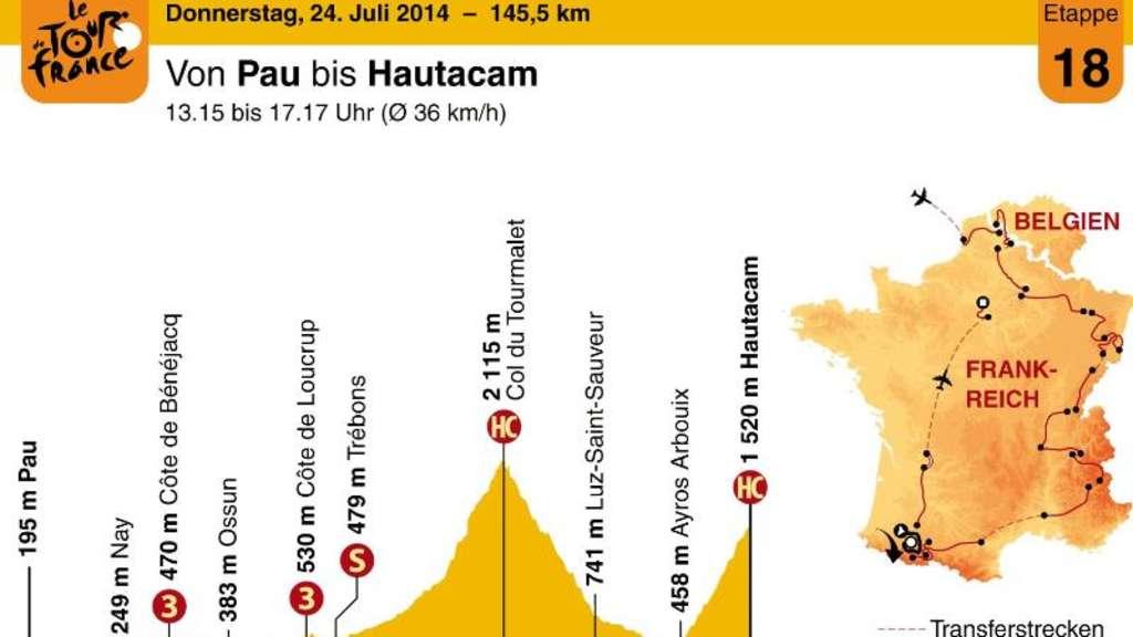 18 Etappe Letzte Bergetappe Der Tour Sport A Z