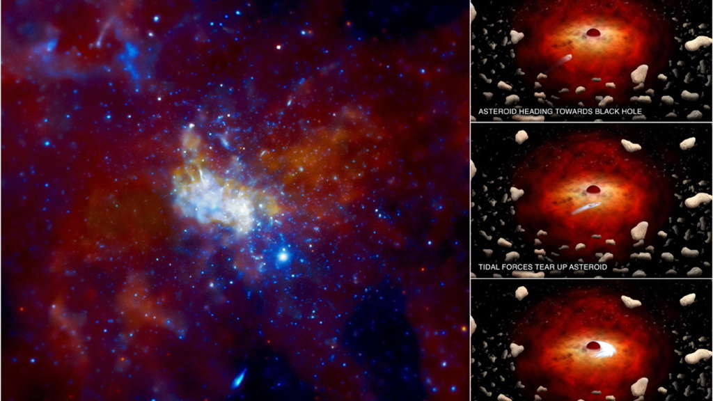 The supermassive black hole at the center of the Milky Way galaxy