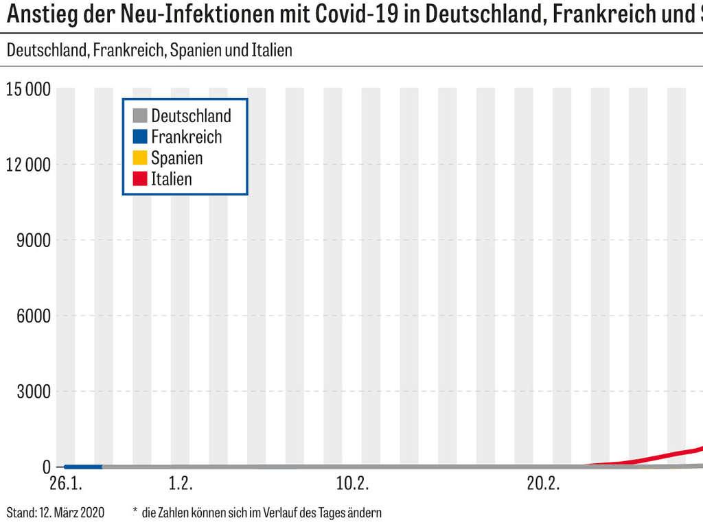 wieviele menschen sterben an grippe in deutschland