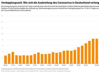 corona infektionen in deutschland