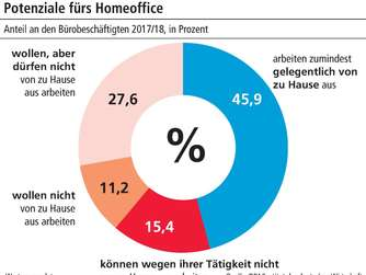 WIR_Homeoffice_2020
